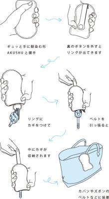 akushu-use01